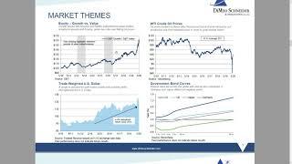 Financial Market Update June 2020