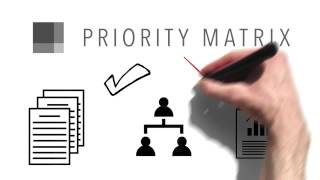 Priority Matrix video