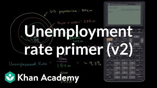 Primer on the unemployment rate