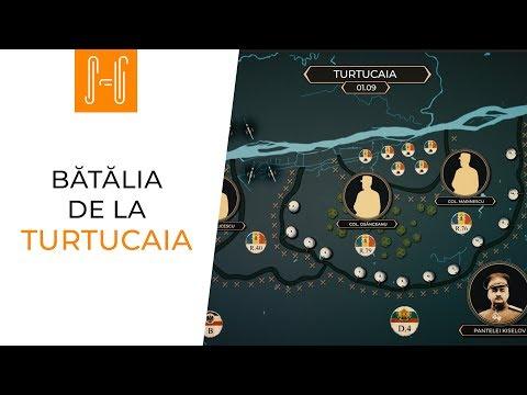 Batalia de la Turtucaia