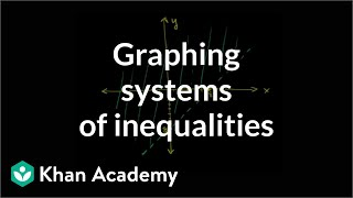 Graphical System of Inequalities