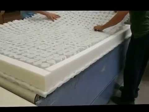 Pocket Spring Mattress - The Production