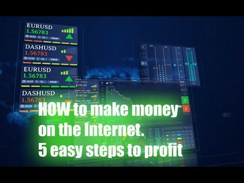 Honest review about binary options