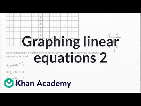 Image Result For Pre Algebra Worksheets Khan Academy