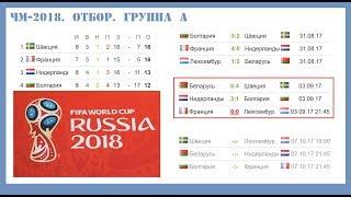 Чемпионат мира по футболу 2018 отбор. Европа группы A. B. H. (03.09.2017) Результаты и таблица