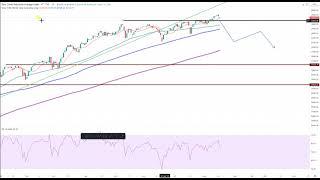 Wall Street – Ford Aktie kann weiter fallen…