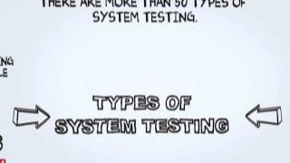 What is System Testing? Software Testing Tutorial