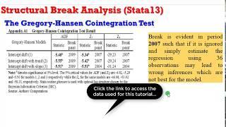 (Stata13):Gregory-Hansen Cointegration Test Structural Break