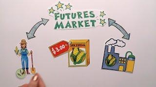 Futures Market Explained