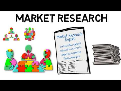 mp4 Business Plan Research, download Business Plan Research video klip Business Plan Research