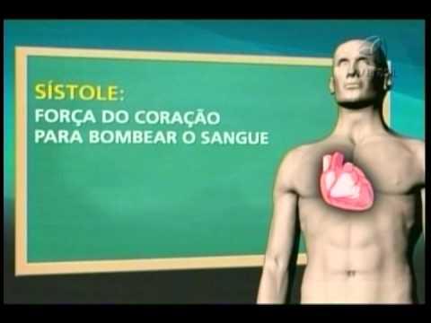 Assimetria da pressão arterial dos membros