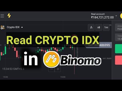 Pinigų pervedimas naudojant bitcoin