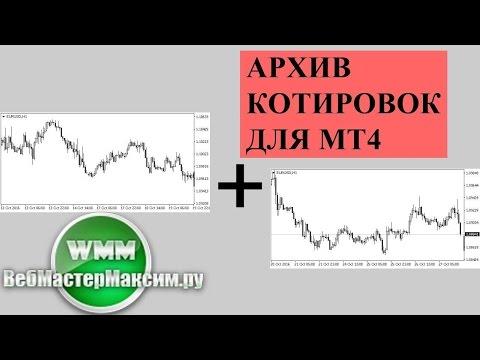 Forexpf курс рубля к доллару график