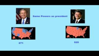 British Prime Minister Compared to US President