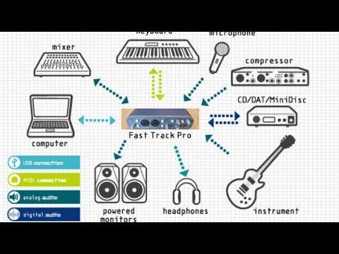 Install M-Audio Kernel Extension FIX Elcapitan 10 11 6 - смотреть