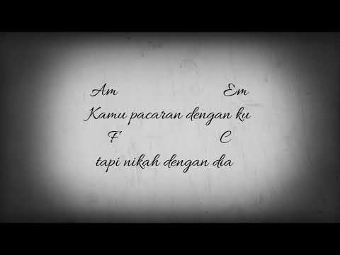 Jaga Jodoh Orang By Dcost (cover) Lyric And Easy Chord Guitar Mp3