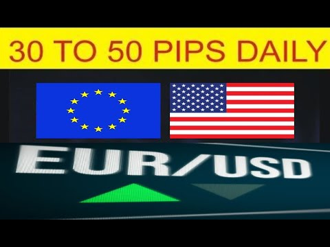 My 50 pips a day strategy trading FOREX CFDs – VERY SIMPLE STRATEGY (Your capital may be at risk)