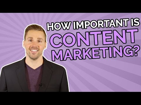 How Important Is Content Marketing? (Content Marketing Strategy)