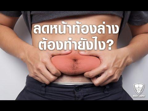 Thrombophlebitis สายพันธุ์