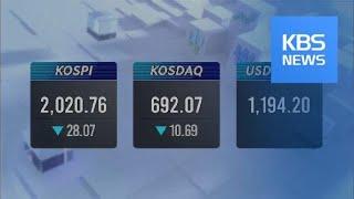 kospi moneycontrol - 免费在线视频最佳电影电视节目- CNClips Net