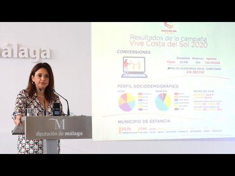 Presentación de resultados de la campaña #ViveCostadelSol