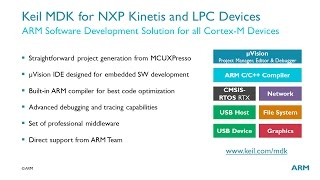 NXP Devices in Keil MDK