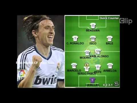 Điểm danh cầu thủ Real Madrid bằng bài hát