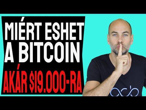 Bitcoin a payoneerhez