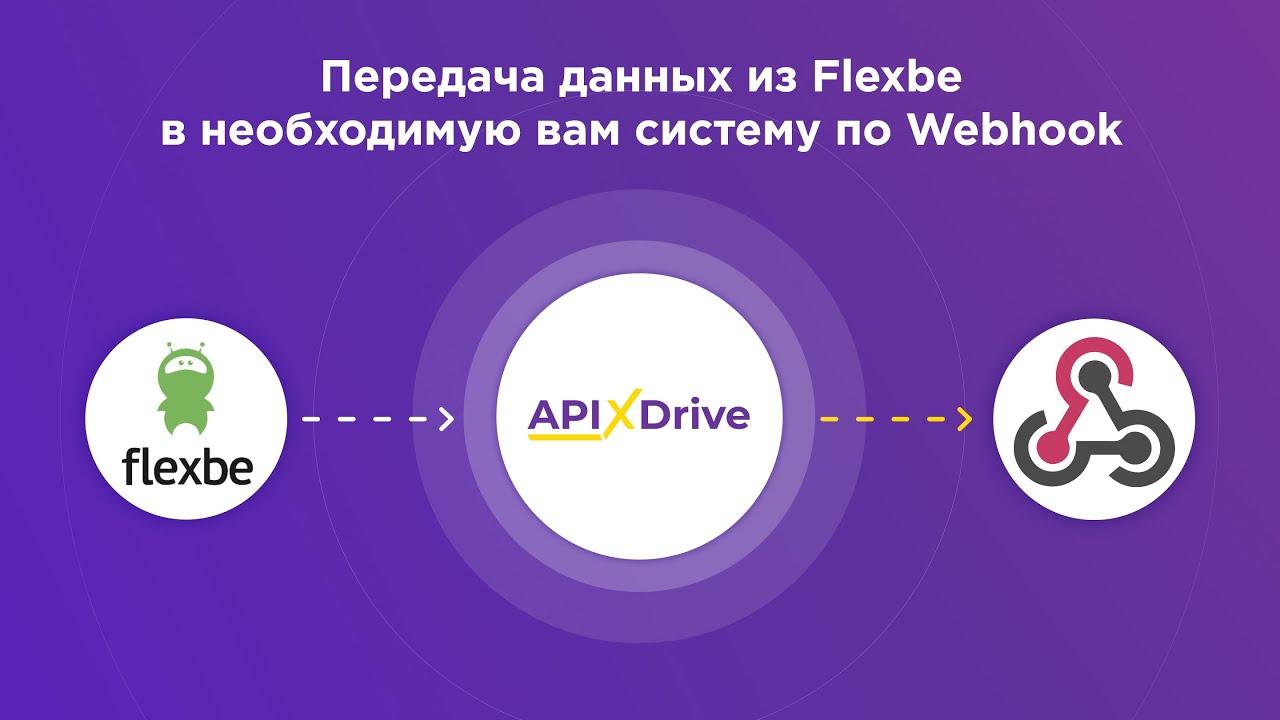 Как настроить выгрузку данных из Flexbe по Webhook?