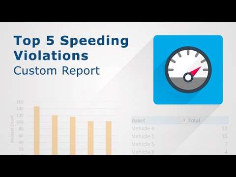 A video showing how Top 5 Speeding Violations Report works.
