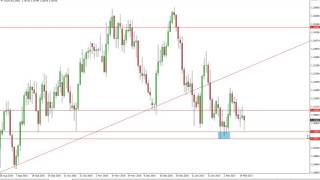 USD/CAD USD/CAD Technical Analysis for February 17 2017 by FXEmpire.com