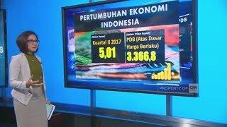 Ekonomi Jalan di Tempat , Menanti Strategi Ekonomi Jokowi Selanjutnya