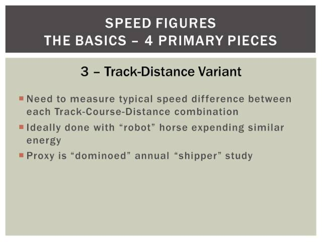 TrackMasters Speed Figures – A 30-Minute Seminar