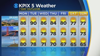 Evening Weather Forecast With Brian Hackney