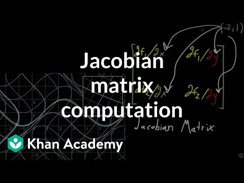 Computing a Jacobian matrix (video) | Khan Academy