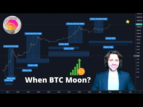 Kodėl šiandien kyla bitcoin