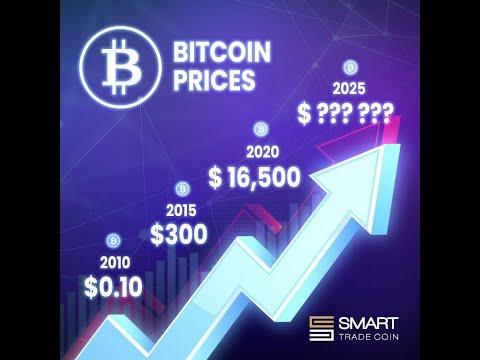 Bitcoin va fi interzis