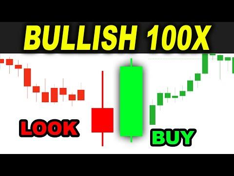 Cryptocurrency rinkos vertės