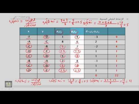 مبادئ الإحصاء - ارتباط بيرسون وسبيرمان 1
