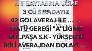 Ligin son maçı ... AFA U13