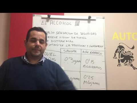 Gomel las direcciones de la codificación del alcoholismo
