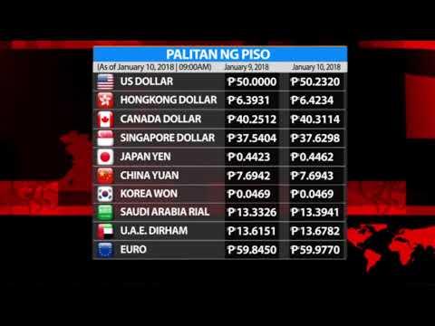Palitan ng Piso kontra Dolyar   January 10, 2018