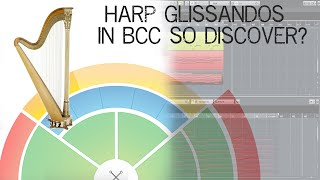 """How to create Harp """"Glissandos"""" effect in 5 mins with BBC Symphony Orchestra Discover"""