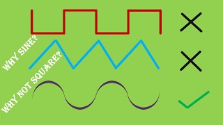 Why Sinusoidal AC used in Electrical System? Why not square AC or Triangular AC?