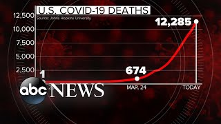 New York suffers its highest single-day spike in deaths | WNT