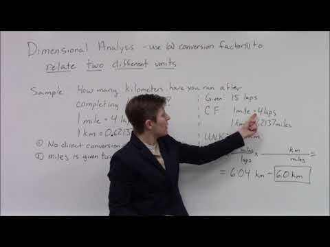 General Chemistry | Reading Assignment: The Basics of