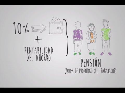 ¿De qué se trata nuestro sistema de pensiones?