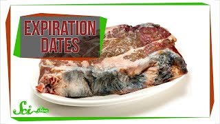 What Do Food Expiration Dates Actually Mean?