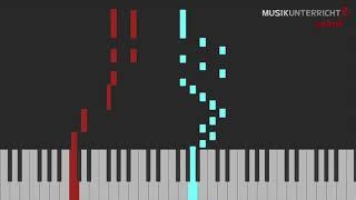 C. Gurlitt – Nummer 31, Etüde (Op. 187, 31)