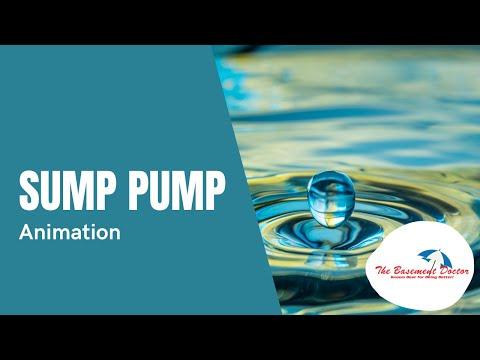 Sump Pump Animation